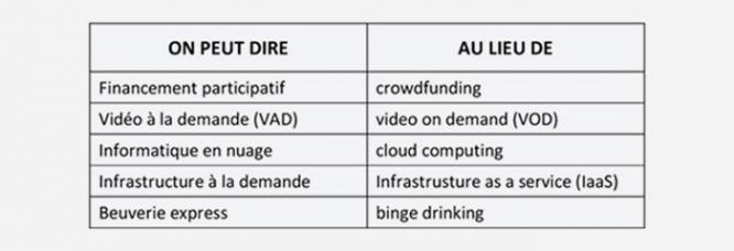 L'Académie Française - le site Internet Onpeutdire2b_0