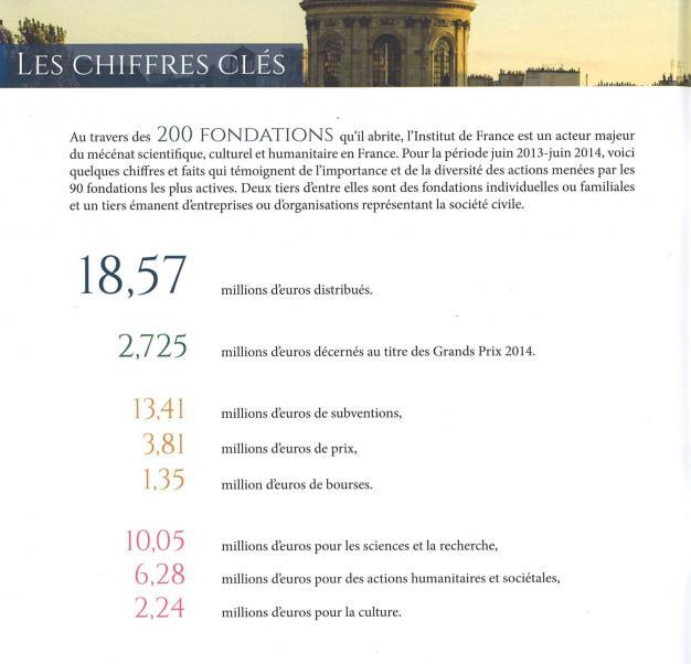 chiffres_2015.jpg